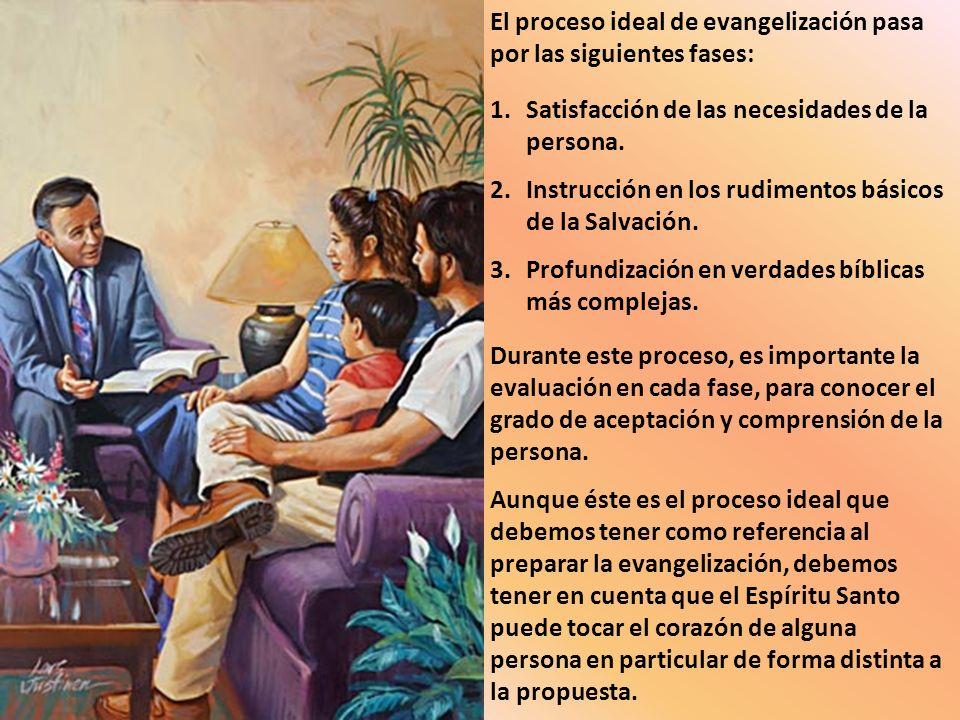 El proceso ideal de evangelización pasa por las siguientes fases: 1.Satisfacción de las necesidades de la persona.