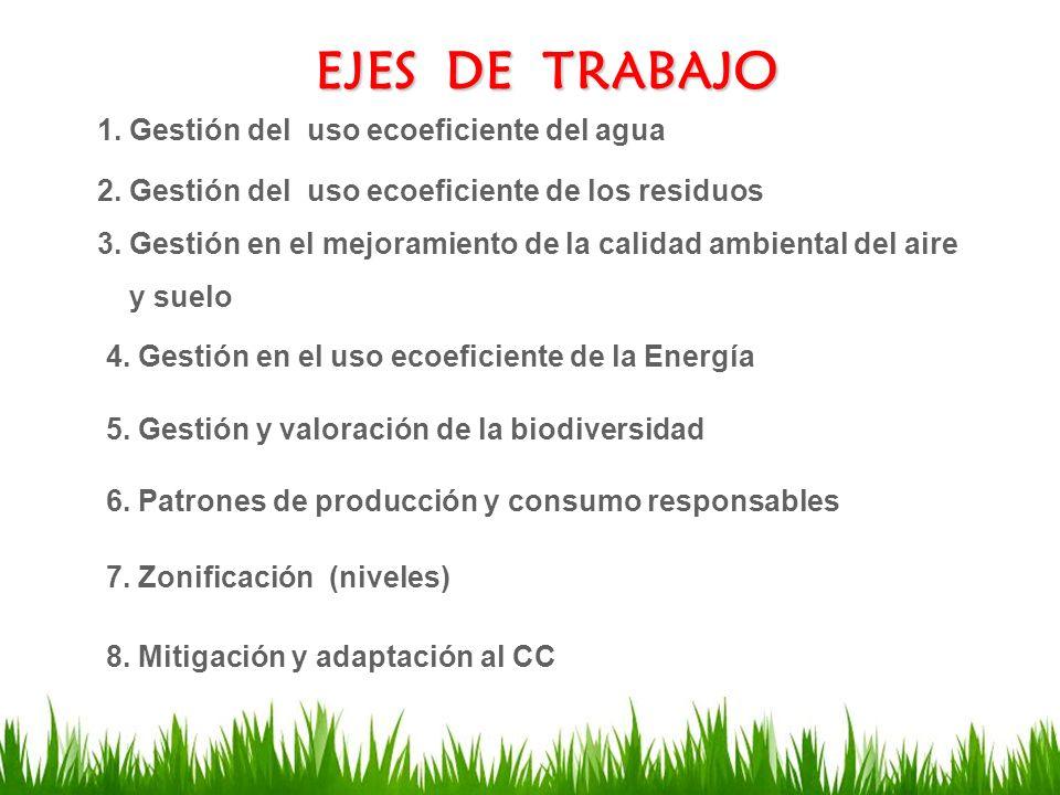 EJES DE TRABAJO 1. Gestión del uso ecoeficiente del agua 2. Gestión del uso ecoeficiente de los residuos 3. Gestión en el mejoramiento de la calidad a