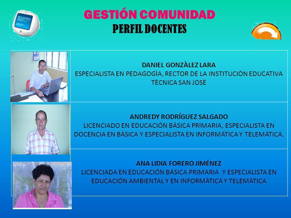 GESTIÓN ACADÉMICA PROYECTOS PRODUCTIVOS PEDAGÓGICOS PORCICULTURA
