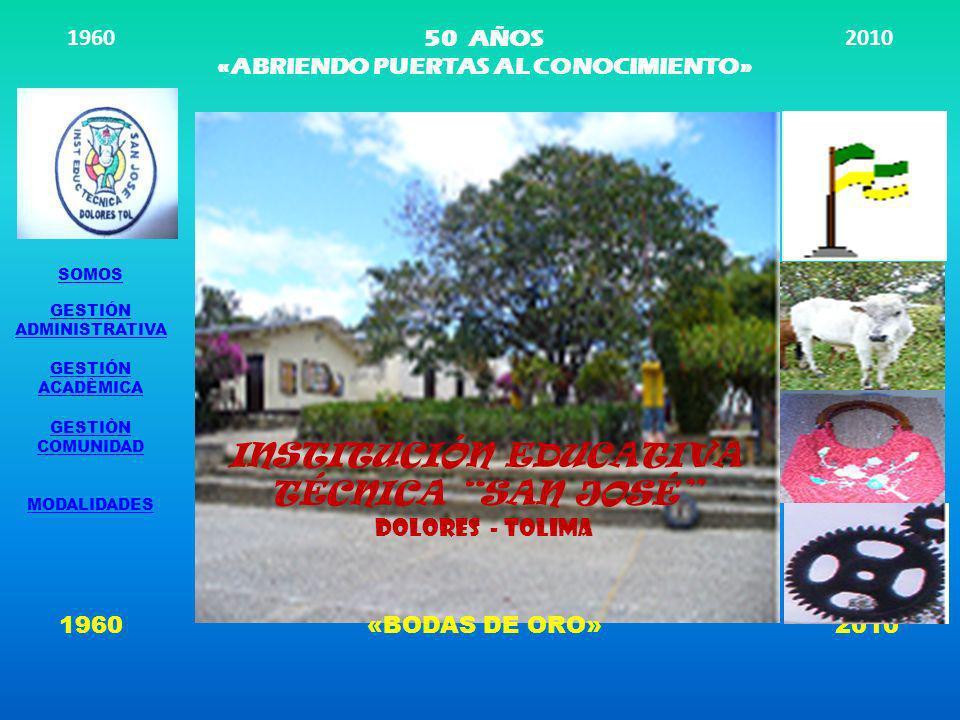 GESTIÓN COMUNIDAD PERFIL DOCENTES ALEJANDRO ARAGÓN CULMA LICENCIADO EN MATEMÁTICAS Y FÍSICA, ESPECIALISTA EN GERENCIA DE INSTITUCIONES EDUCATIVAS.