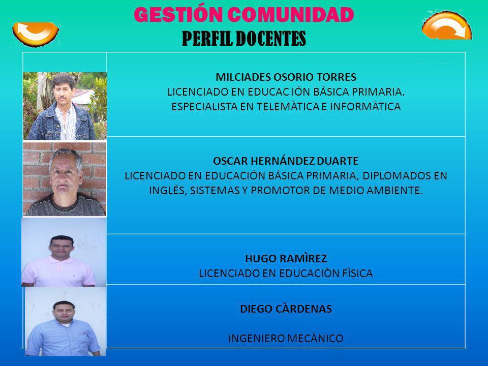 GESTIÓN COMUNIDAD PERFIL DOCENTES NELLY MOLANO NEIRA LICENCIADA EN EDUCACIÓN BÁSICA PRIMARIA Y ESPECIALISTA EN RECREACIÓN ECOLÓGICA Y SOCIAL. MARIA DE