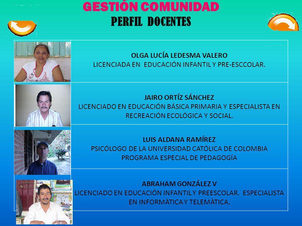 GESTIÓN COMUNIDAD PERFIL DOCENTES ALEJANDRO ARAGÓN CULMA LICENCIADO EN MATEMÁTICAS Y FÍSICA, ESPECIALISTA EN GERENCIA DE INSTITUCIONES EDUCATIVAS. GIL