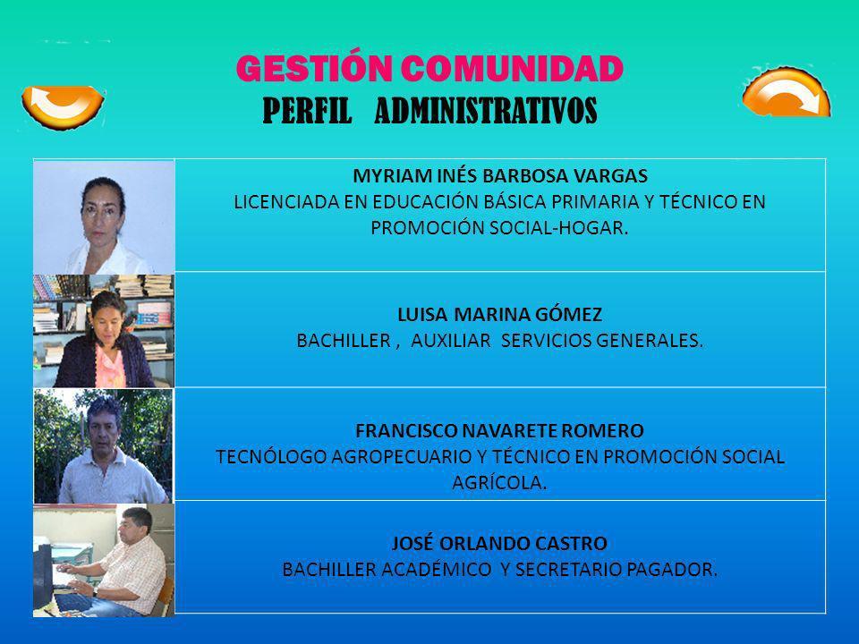 GESTIÓN COMUNIDAD PERFIL DOCENTES OLGA LUCÍA LEDESMA VALERO LICENCIADA EN EDUCACIÓN INFANTIL Y PRE-ESCCOLAR. JAIRO ORTÍZ SÁNCHEZ LICENCIADO EN EDUCACI