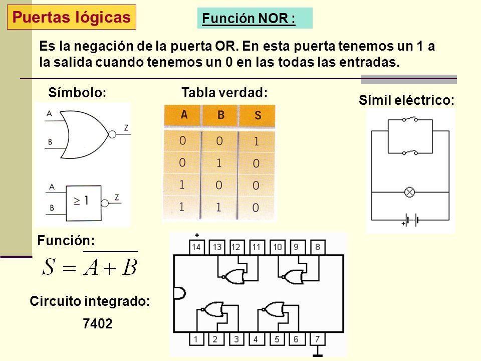 Puertas lógicas Símbolo:Tabla verdad: Símil eléctrico: Circuito integrado: 7402 Función NOR : Es la negación de la puerta OR. En esta puerta tenemos u