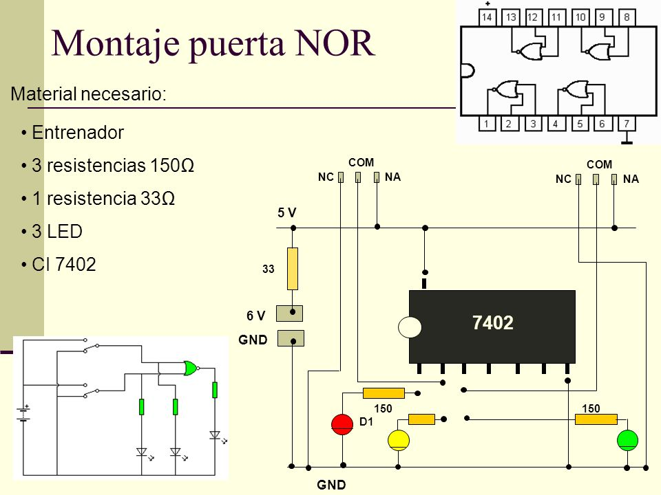 GND 6 V GND 5 V Entrenador 3 resistencias 150 1 resistencia 33 3 LED CI 7402 NANC COM NANC COM 7402 D1 150 Montaje puerta NOR Material necesario: 33