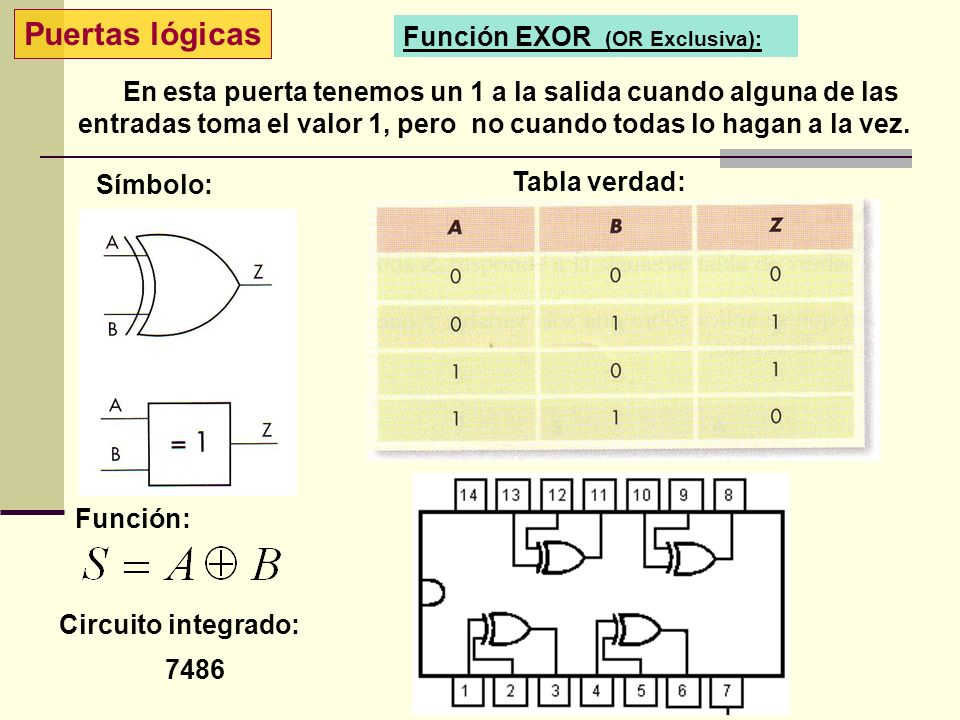 Puertas lógicas Símbolo: Tabla verdad: Función EXOR (OR Exclusiva): En esta puerta tenemos un 1 a la salida cuando alguna de las entradas toma el valo