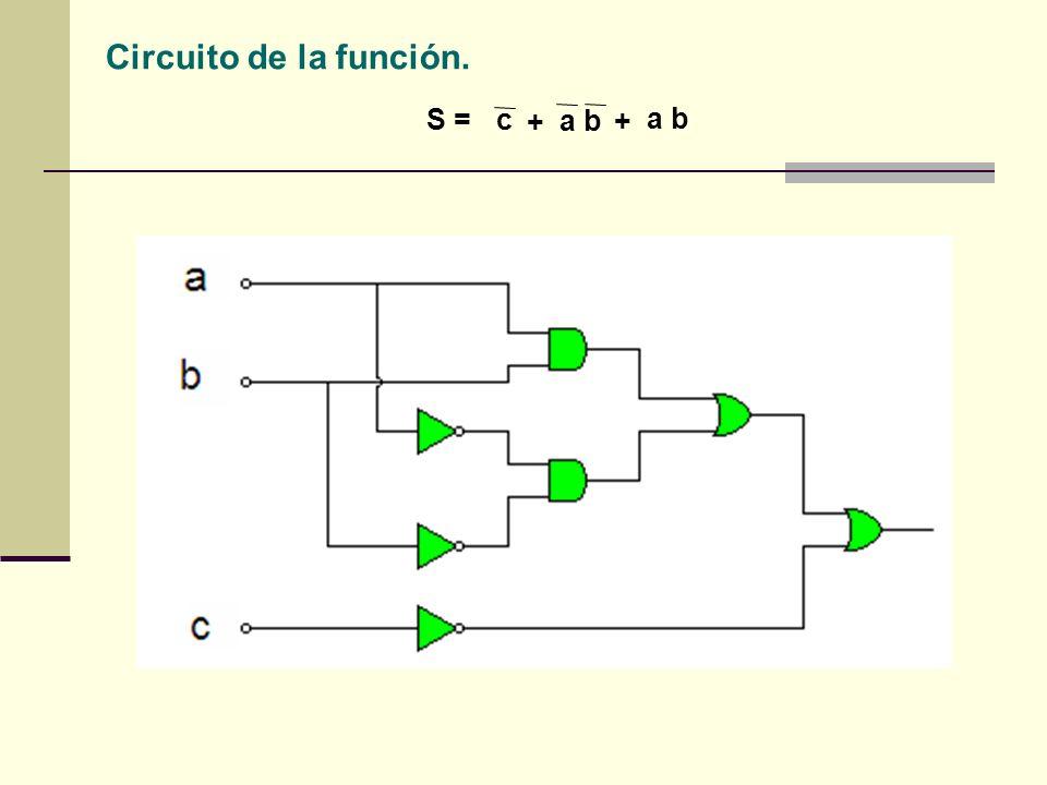 Circuito de la función. S = c + a b +