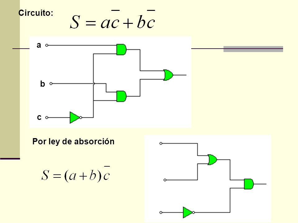 Circuito: Por ley de absorción a b c