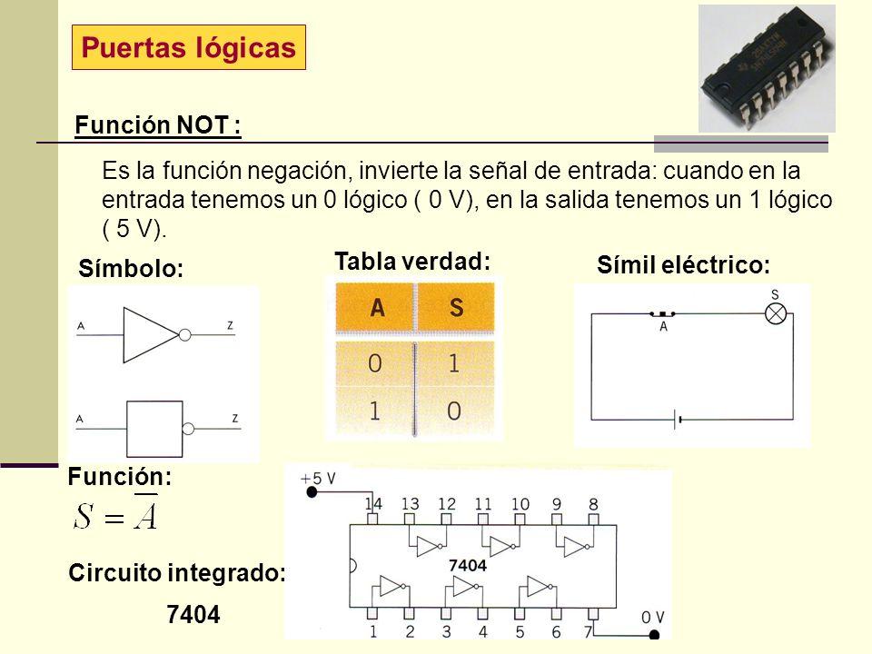 GND 6 V GND 5 V NANC COM Montaje puerta NOT Material necesario: Entrenador 2 resistencias 150 1 resistencia 33 2 LED CI 7404 7404 33 D1 150 D1 150