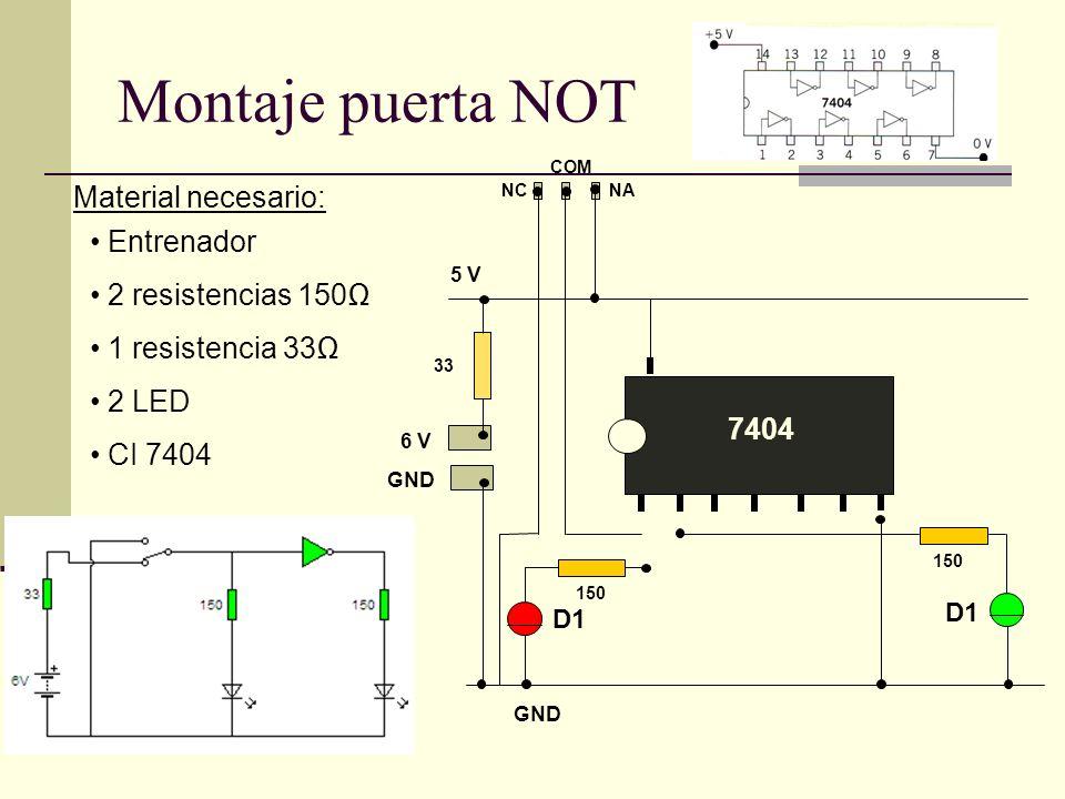 Puertas lógicas Función AND : Símbolo: Tabla verdad: Símil eléctrico: Circuito integrado: 7408 En esta puerta tenemos un 1 lógico (5v) en la salida cuando todas las entradas tienen un 1 lógico.