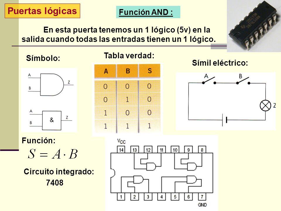 Puertas lógicas Función AND : Símbolo: Tabla verdad: Símil eléctrico: Circuito integrado: 7408 En esta puerta tenemos un 1 lógico (5v) en la salida cu