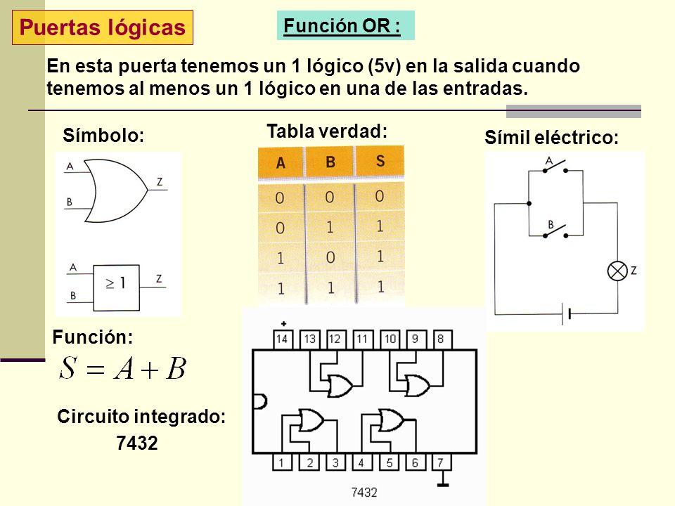 Puertas lógicas Símbolo: Tabla verdad: Símil eléctrico: Circuito integrado: 7432 Función OR : En esta puerta tenemos un 1 lógico (5v) en la salida cua