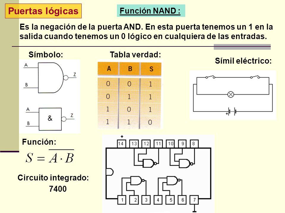 Puertas lógicas Símbolo:Tabla verdad: Símil eléctrico: Circuito integrado: 7400 Función NAND : Es la negación de la puerta AND. En esta puerta tenemos