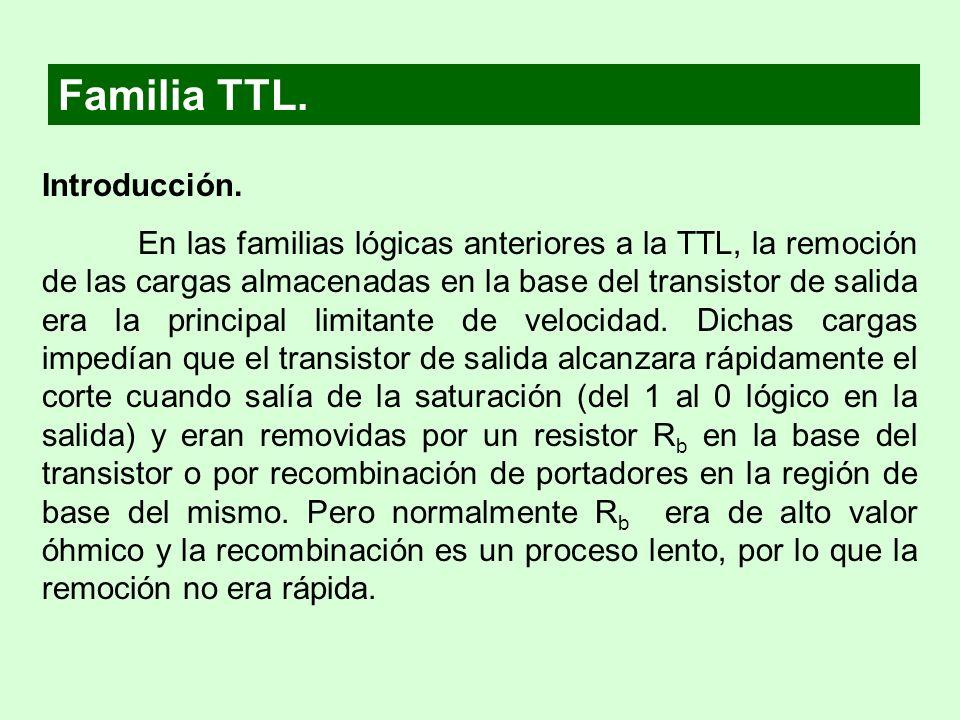Familia TTL. Introducción. En las familias lógicas anteriores a la TTL, la remoción de las cargas almacenadas en la base del transistor de salida era