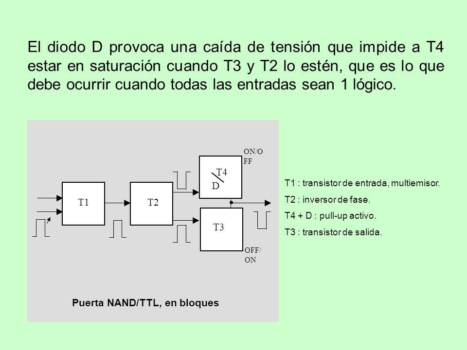 El diodo D provoca una caída de tensión que impide a T4 estar en saturación cuando T3 y T2 lo estén, que es lo que debe ocurrir cuando todas las entra