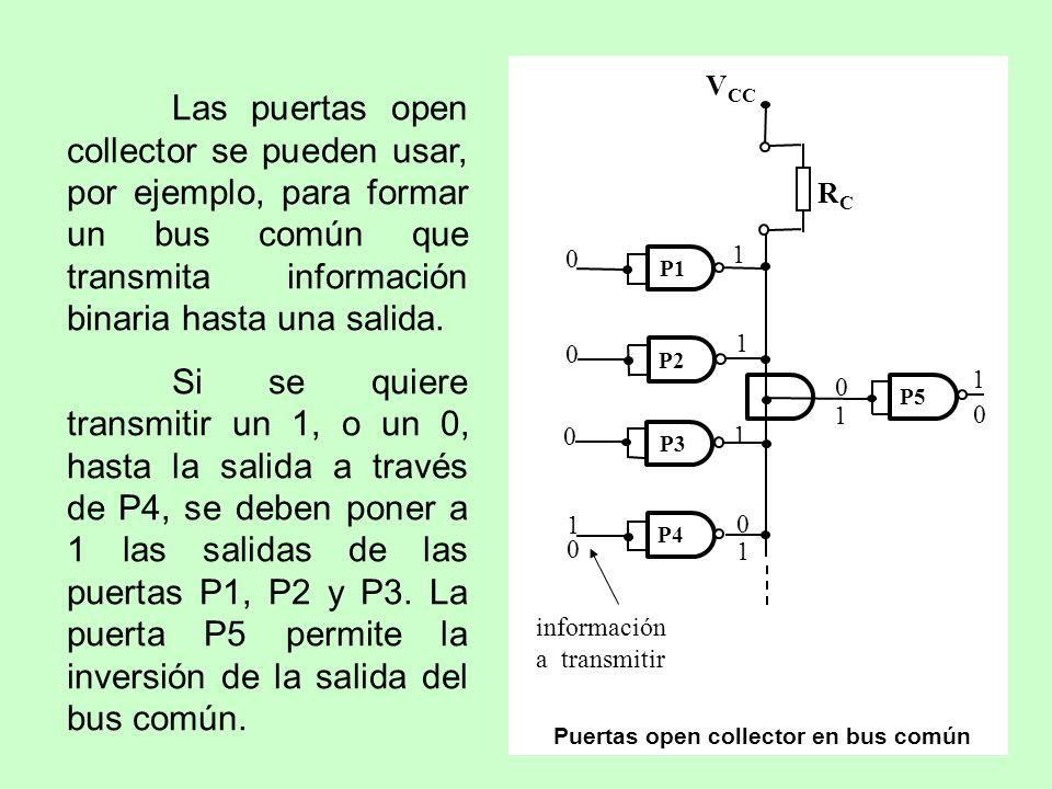 0 0 0 1 0 0 0 0 1 1 1 1 1 1 RCRC V CC información a transmitir P1 P3 P4 P2 P5 Puertas open collector en bus común Las puertas open collector se pueden