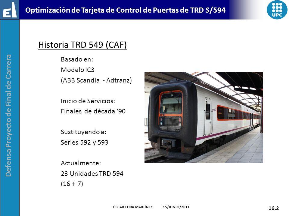 Defensa Proyecto de Final de Carrera 16.2 ÓSCAR LORA MARTÍNEZ 15/JUNIO/2011 Optimización de Tarjeta de Control de Puertas de TRD S/594 Historia TRD 54