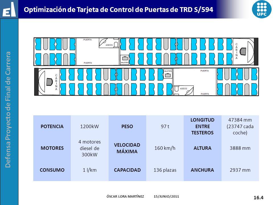 Defensa Proyecto de Final de Carrera 16.5 ÓSCAR LORA MARTÍNEZ 15/JUNIO/2011 Optimización de Tarjeta de Control de Puertas de TRD S/594 Tarjeta de control
