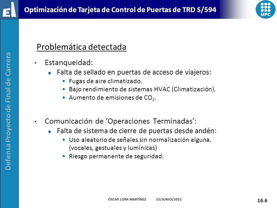 Defensa Proyecto de Final de Carrera 16.7 ÓSCAR LORA MARTÍNEZ 15/JUNIO/2011 Optimización de Tarjeta de Control de Puertas de TRD S/594 Objetivos Diseño e instalación de dispositivo de sellado de puerta: Con capacidad de: Activación/desactivación en función de los requisitos de funcionamiento.