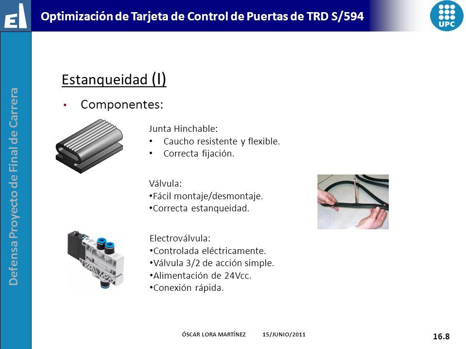 Defensa Proyecto de Final de Carrera 16.9 ÓSCAR LORA MARTÍNEZ 15/JUNIO/2011 Optimización de Tarjeta de Control de Puertas de TRD S/594 Estanqueidad (II) Regulador de presión: Reducción de 10bar a 2-3bar aprox.