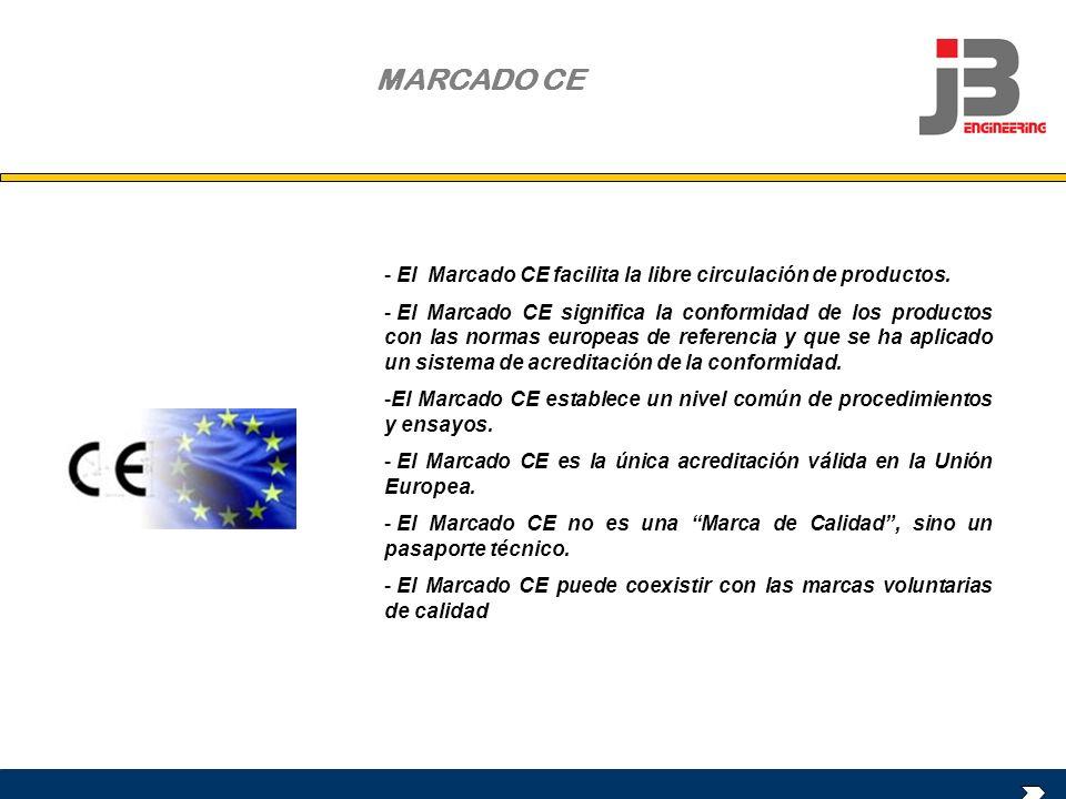 - El Marcado CE facilita la libre circulación de productos. - El Marcado CE significa la conformidad de los productos con las normas europeas de refer