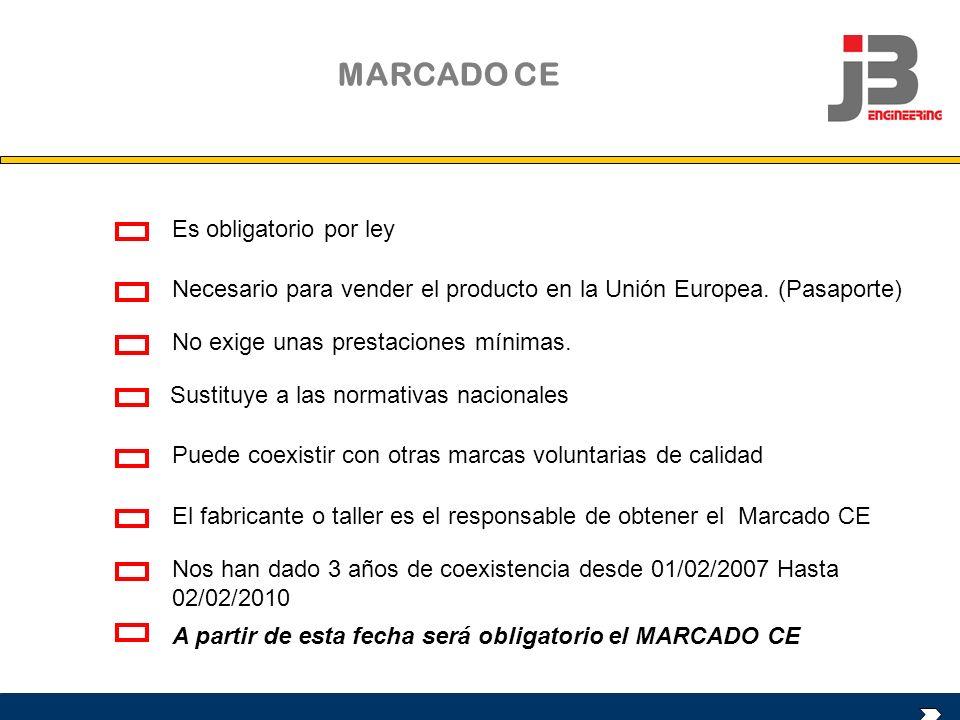Es obligatorio por ley Necesario para vender el producto en la Unión Europea. (Pasaporte) No exige unas prestaciones mínimas. Sustituye a las normativ