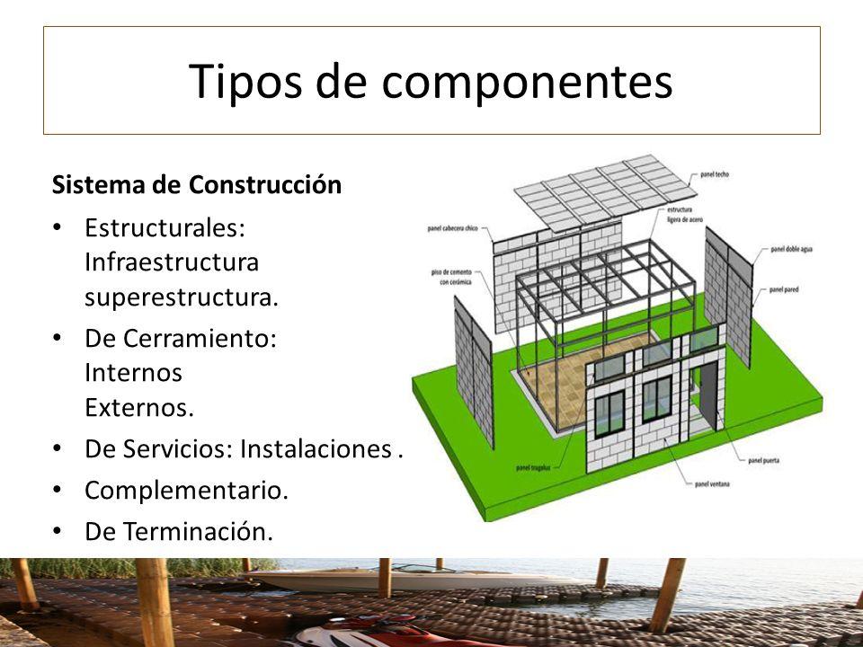 Tipos de componentes Sistema de Construcción Estructurales: Infraestructura superestructura. De Cerramiento: Internos Externos. De Servicios: Instalac
