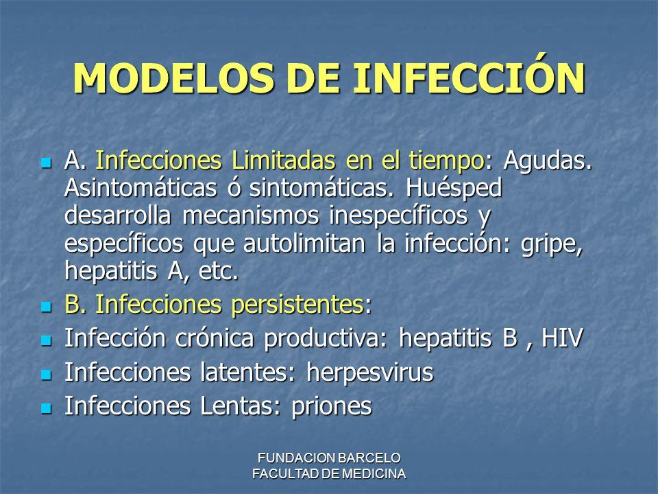 FUNDACION BARCELO FACULTAD DE MEDICINA MODELOS DE INFECCIÓN A. Infecciones Limitadas en el tiempo: Agudas. Asintomáticas ó sintomáticas. Huésped desar