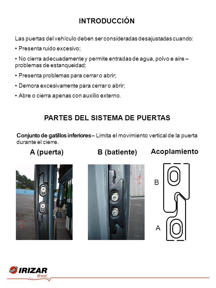 INTRODUCCIÓN Las puertas del vehículo deben ser consideradas desajustadas cuando: Presenta ruido excesivo; No cierra adecuadamente y permite entradas