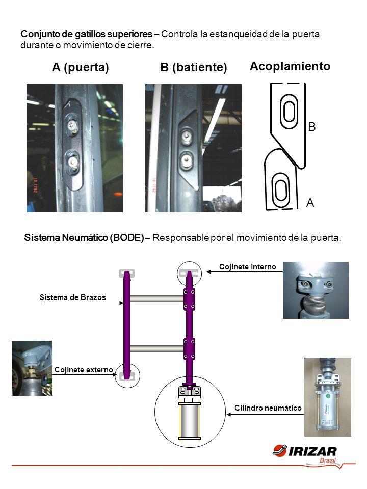 Conjunto de gatillos superiores – Controla la estanqueidad de la puerta durante o movimiento de cierre.