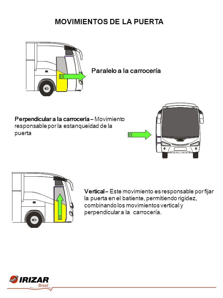 MOVIMIENTOS DE LA PUERTA Paralelo a la carrocería Perpendicular a la carrocería – Movimiento responsable por la estanqueidad de la puerta Vertical – E