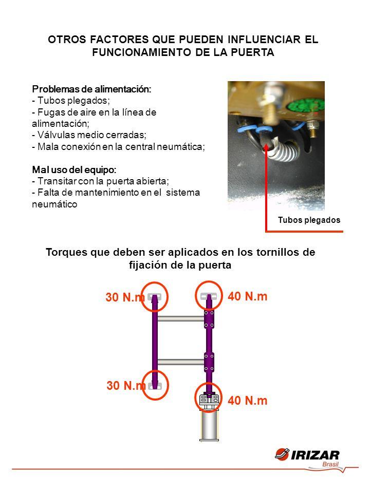 Problemas de alimentación: - Tubos plegados; - Fugas de aire en la línea de alimentación; - Válvulas medio cerradas; - Mala conexión en la central neu