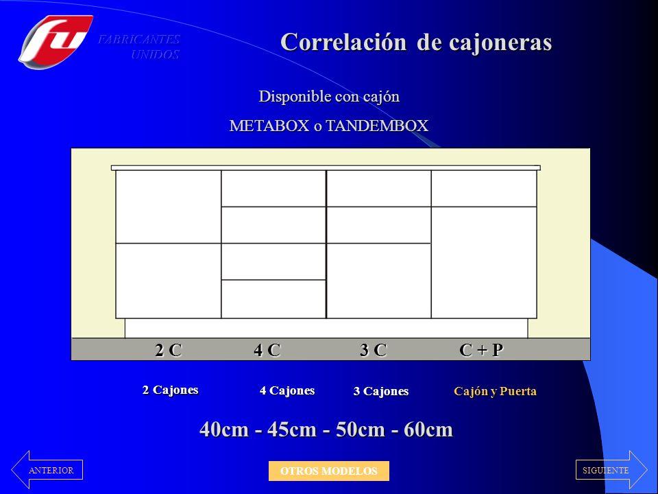 Correlación de cajoneras 2 C 4 C 3 C C + P 2 Cajones 4 Cajones 3 Cajones Cajón y Puerta Disponible con cajón METABOX o TANDEMBOX 40cm - 45cm - 50cm -