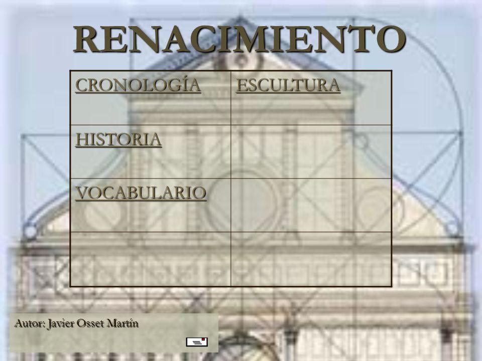 RENACIMIENTO Autor: Javier Osset Martín CRONOLOGÍA ESCULTURA HISTORIA VOCABULARIO