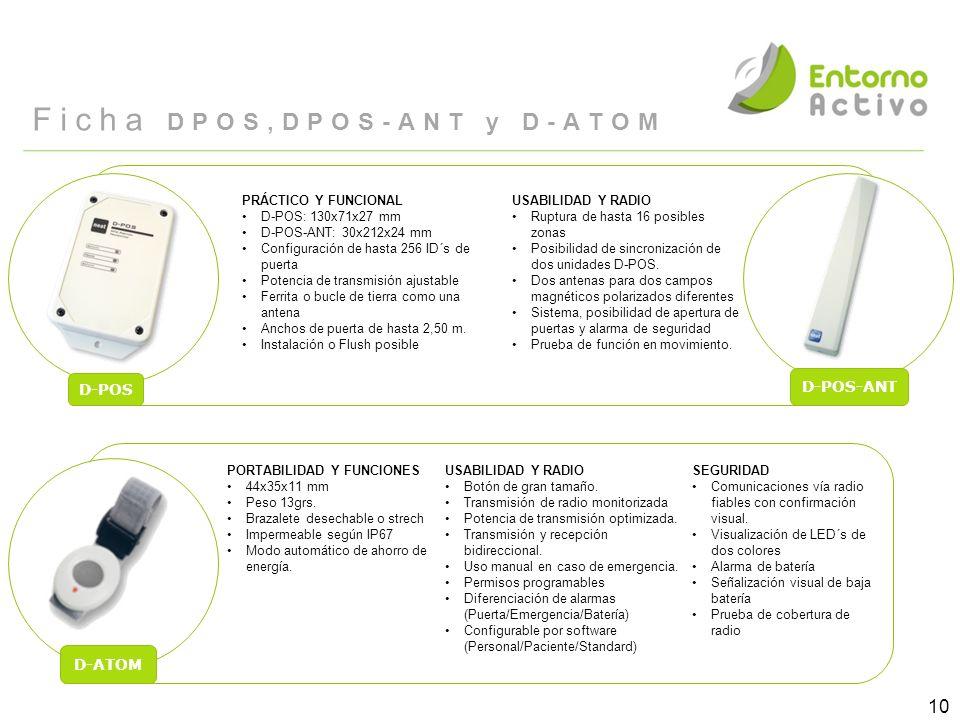 Ficha DPOS,DPOS-ANT y D-ATOM 10 PRÁCTICO Y FUNCIONAL D-POS: 130x71x27 mm D-POS-ANT: 30x212x24 mm Configuración de hasta 256 ID´s de puerta Potencia de