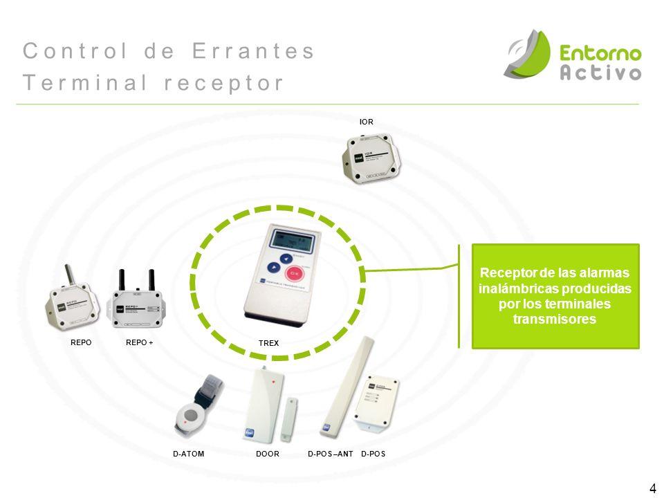 Control de Errantes Terminal receptor 4 REPOREPO + D-ATOMDOOR D-POS –ANT D-POS IOR TREX Receptor de las alarmas inalámbricas producidas por los termin