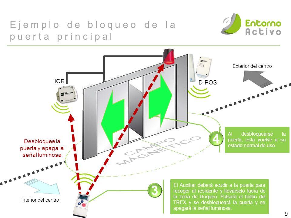 IOR Exterior del centro Interior del centro Ejemplo de bloqueo de la puerta principal 9 D-POS Al desbloquearse la puerta, esta vuelve a su estado norm