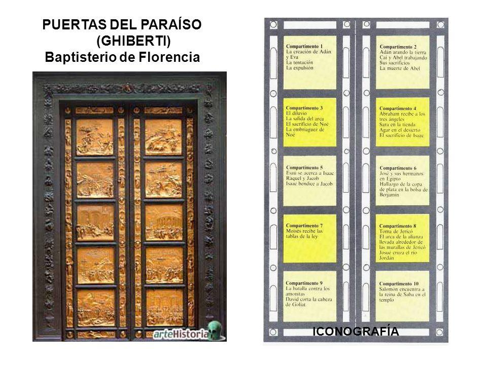 PUERTAS DEL PARAÍSO (GHIBERTI) Baptisterio de Florencia ICONOGRAFÍA