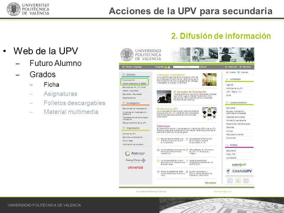 Acciones de la UPV para secundaria Web de la UPV Futuro Alumno Grados Ficha Asignaturas Folletos descargables Material multimedia 12 2. Difusión de in