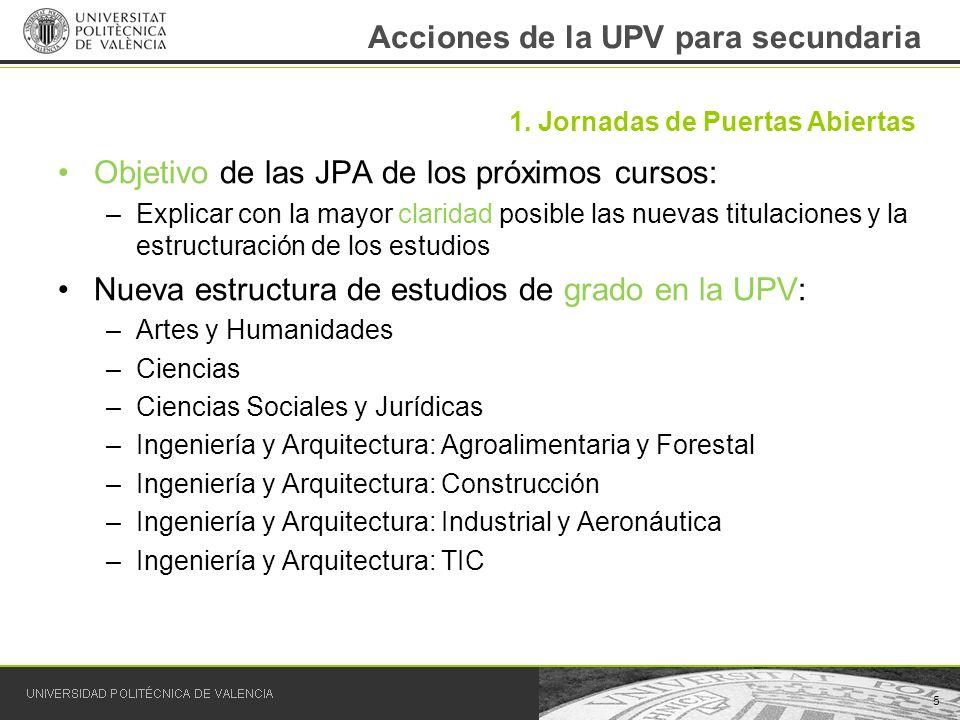 Acciones de la UPV para secundaria Objetivo de las JPA de los próximos cursos: –Explicar con la mayor claridad posible las nuevas titulaciones y la es