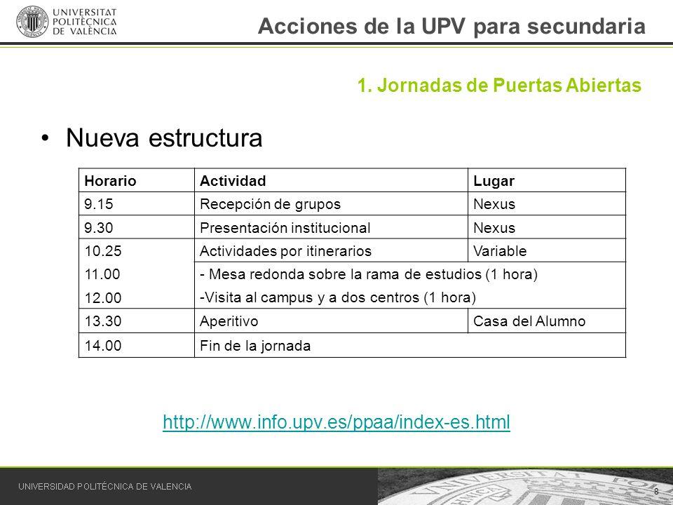 Acciones de la UPV para secundaria Nueva estructura http://www.info.upv.es/ppaa/index-es.html 8 1. Jornadas de Puertas Abiertas HorarioActividadLugar