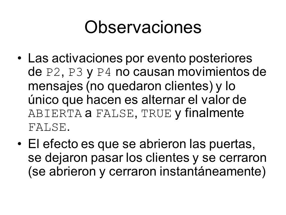 Observaciones Las activaciones por evento posteriores de P2, P3 y P4 no causan movimientos de mensajes (no quedaron clientes) y lo único que hacen es