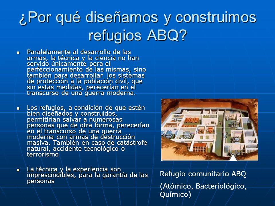 ¿Por qué diseñamos y construimos refugios ABQ.