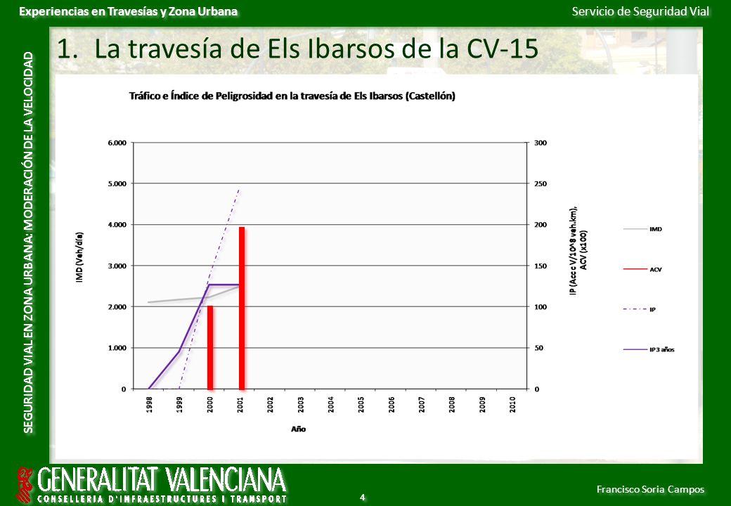 Servicio de Seguridad Vial Francisco Soria Campos Experiencias en Travesías y Zona Urbana SEGURIDAD VIAL EN ZONA URBANA: MODERACIÓN DE LA VELOCIDAD 4