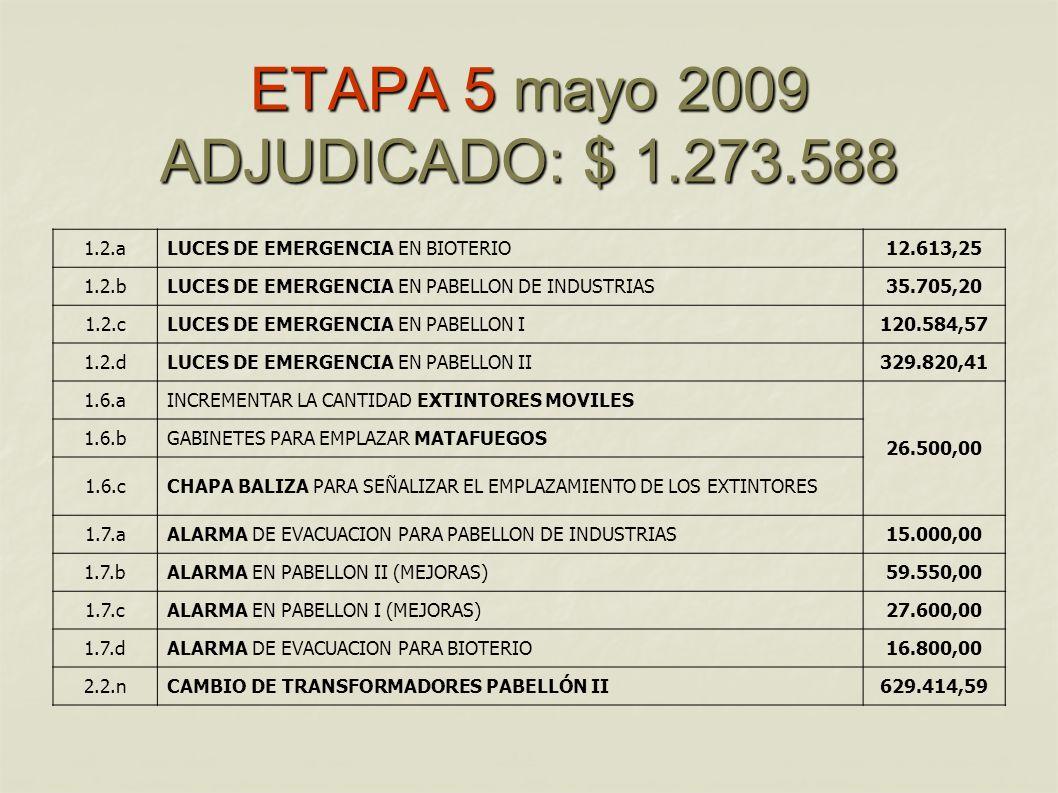 ETAPA 5 mayo 2009 ADJUDICADO: $ 1.273.588 1.2.aLUCES DE EMERGENCIA EN BIOTERIO12.613,25 1.2.bLUCES DE EMERGENCIA EN PABELLON DE INDUSTRIAS35.705,20 1.