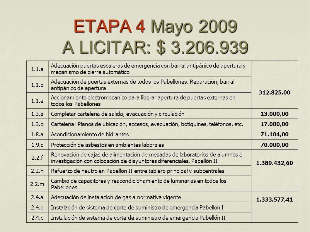 ETAPA 4 Mayo 2009 A LICITAR: $ 3.206.939 1.1.a Adecuación puertas escaleras de emergencia con barral antipánico de apertura y mecanismo de cierre auto