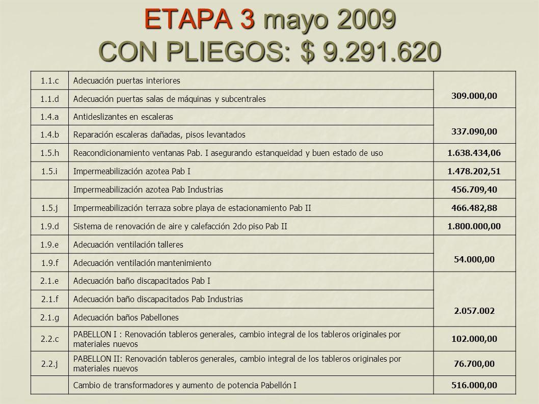 ETAPA 3 mayo 2009 CON PLIEGOS: $ 9.291.620 1.1.cAdecuación puertas interiores 309.000,00 1.1.dAdecuación puertas salas de máquinas y subcentrales 1.4.