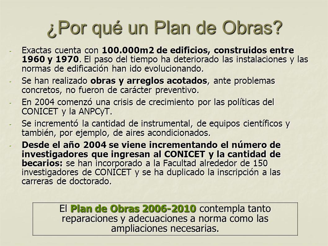 ¿Por qué un Plan de Obras? - Exactas cuenta con 100.000m2 de edificios, construidos entre 1960 y 1970. El paso del tiempo ha deteriorado las instalaci