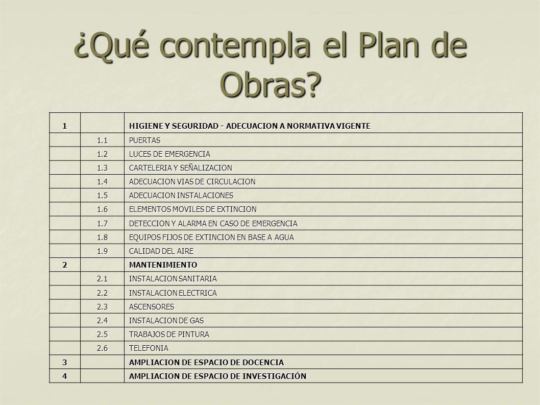 ¿Qué contempla el Plan de Obras? 1 HIGIENE Y SEGURIDAD - ADECUACION A NORMATIVA VIGENTE 1.1PUERTAS 1.2 LUCES DE EMERGENCIA 1.3 CARTELERIA Y SEÑALIZACI