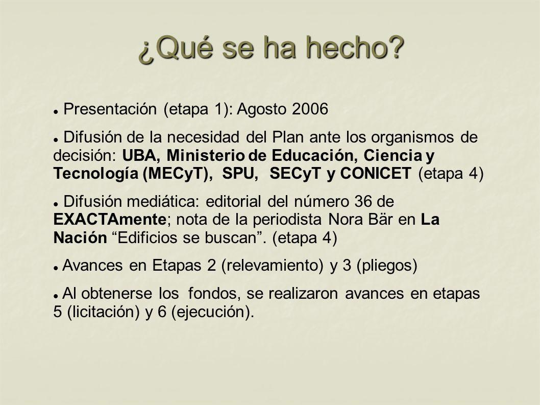 ¿Qué se ha hecho? Presentación (etapa 1): Agosto 2006 Difusión de la necesidad del Plan ante los organismos de decisión: UBA, Ministerio de Educación,